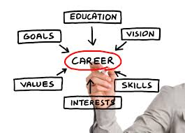 Find psychologists, counsellors and other therapists that can help with career counselling